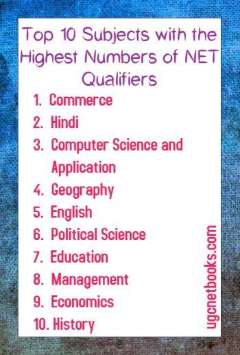 ugc net paper 1